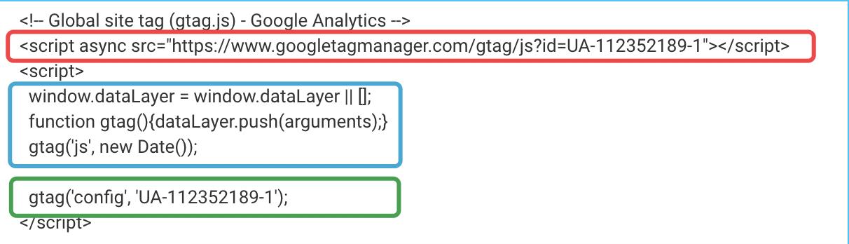 GoogleAnalytics setting