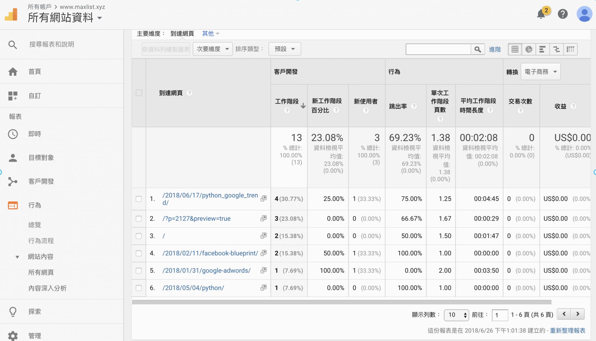 GoogleAnalyticsOld