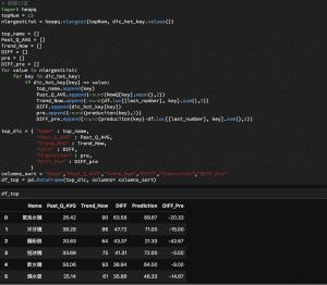 GoogleTrendPython_DataChoseing