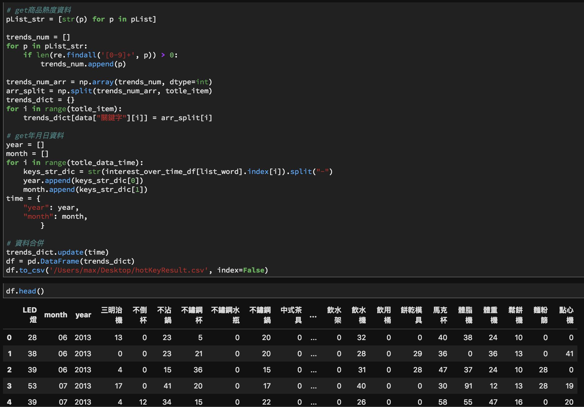 GoogleTrendPython_DataCleaning
