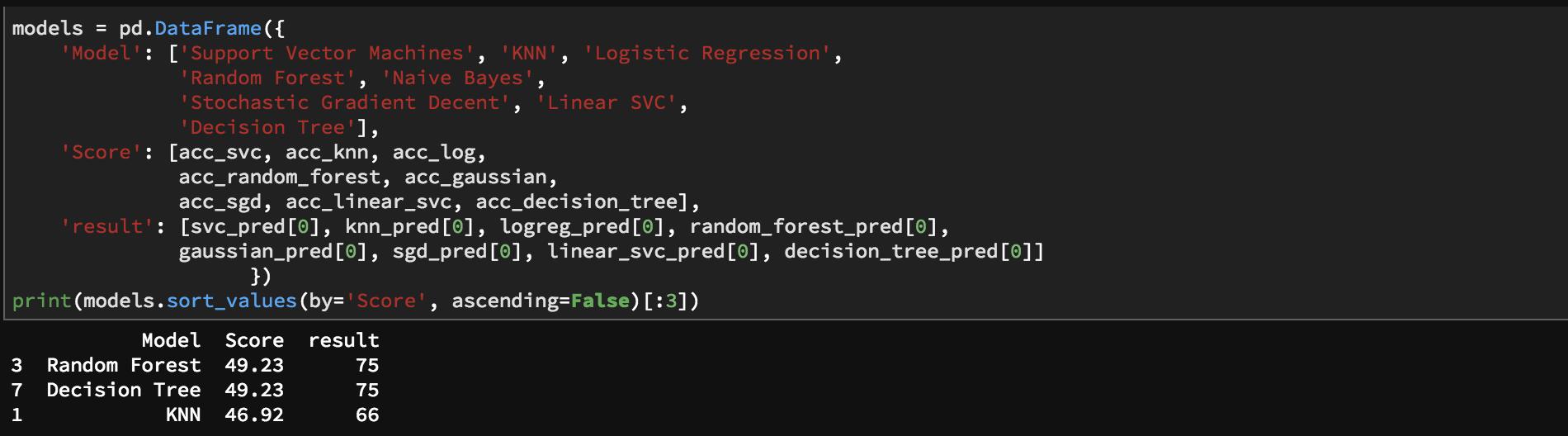 GoogleTrendPython_Machine Learning2